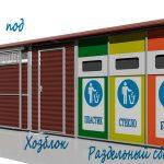 Можно ли разместить площадку для сбора твердых коммунальных отходов на придомовой территории?